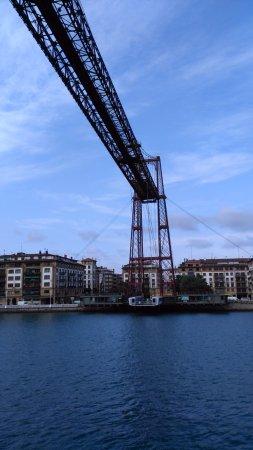 Provincia de Vizcaya, España: Su altura