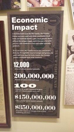 Vidalia, GA: Inside the Museum