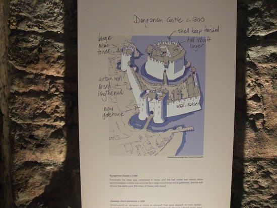 Dungarvan, Irland: Plan of original castle