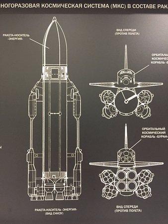 """Общественно-культурный центр """"Галактика"""": Чертеж ракеты"""