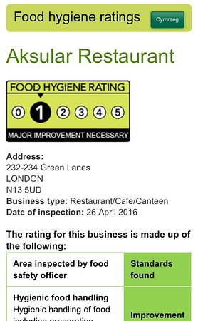 Enfield, UK: Great tasting food but this is very concerning