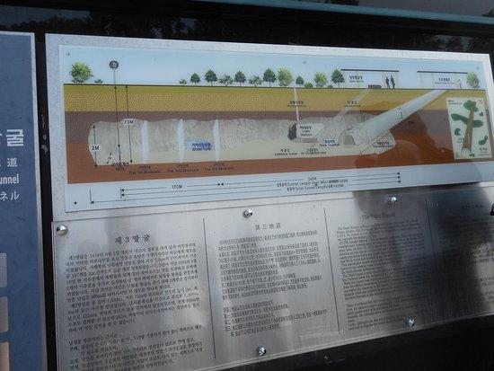 Paju, Corea del Sud: tunnel