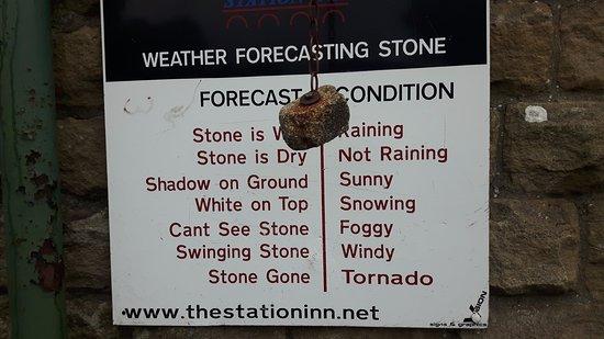 Ingleton, UK: the weather chart