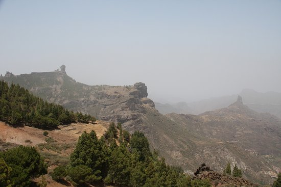 Hiking World Gran Canaria