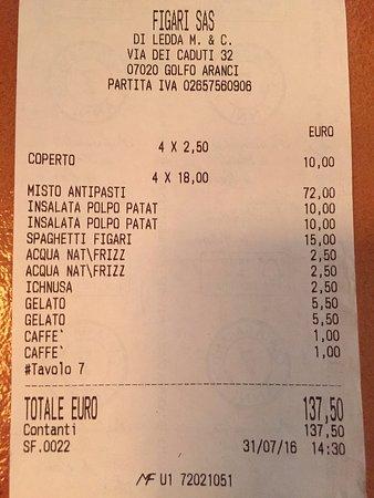 Figari Restaurant Cafè