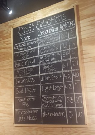 Bluffton, OH: Draft selections