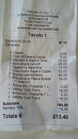 Ristorante Peccato di Vino : 20160809_093516_large.jpg