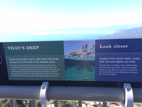 South Lake Tahoe, Californien: One of the many information signs at mid-point