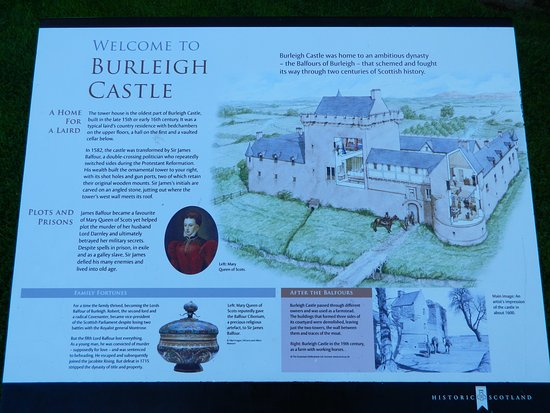 Milnathort, UK: History of tyhe Castle