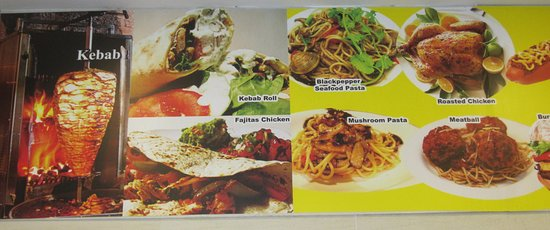 Picture Menu On The Wall (Part A)