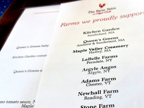 Where You Food Comes Fromsupporting Local Farmers Picture Of - The farm table ma