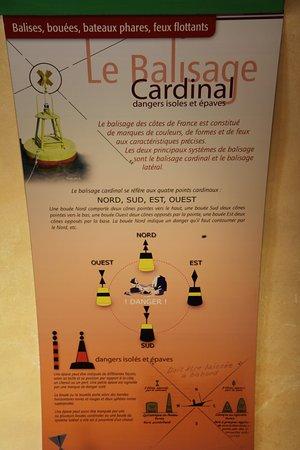 Saint Clement des Baleines, Frankrike: Visite du musée
