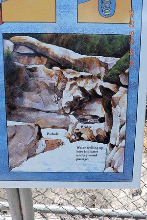 Nairn Falls Provincial Park: 瀑布旁的解說