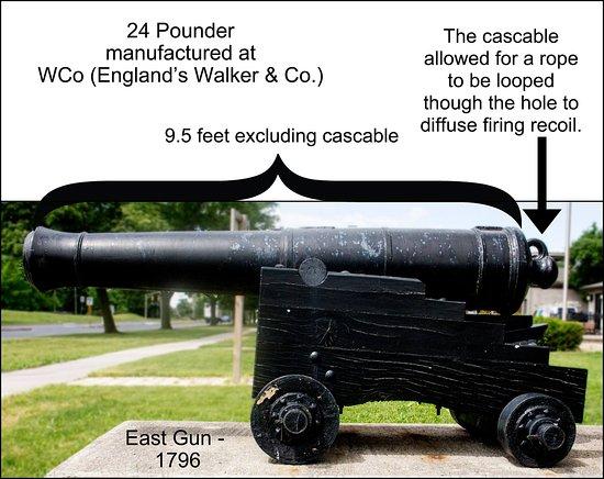 Cornwall, Canada: War of 1812 ship gun