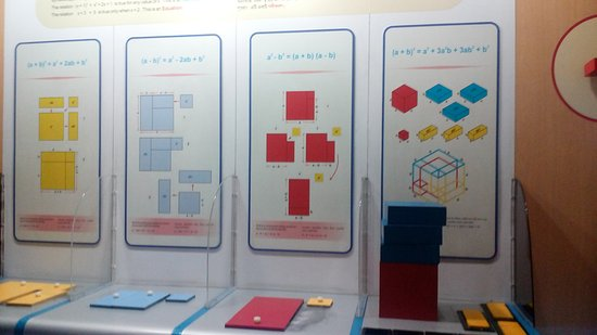 Birla Industrial & Technological Museum: algebra concepts