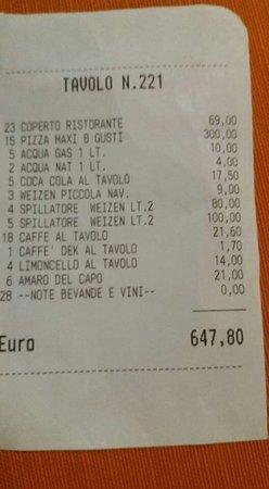 Lops Beer & Restaurant: 23 persone pizza + birra media caffè e qualche amaro