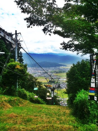 Shizugatake Lifts : downside bound