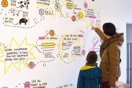 Passendale, Belgio: voor kinderen!