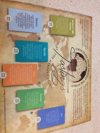 The Hershey Story: The types of chocolate at the tastings