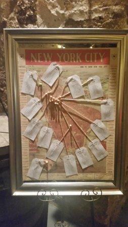 KinKell Byre: New York themed table plan