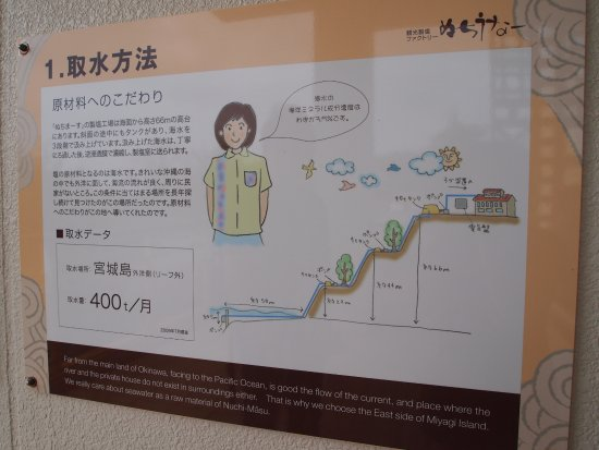 Nuchimasu Sightseeing and Salt Manufacturing Factory: Explanation at one of the viewing windows