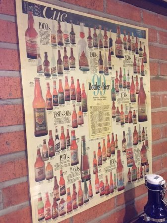 Monroe, WI: They sell this cool beer poster there.