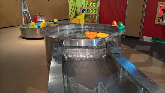 Youngstown, OH: Water Table