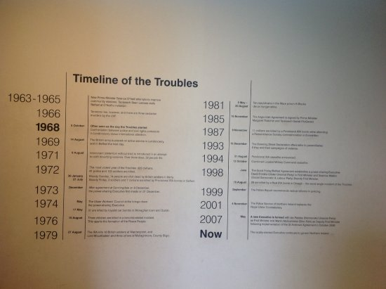 Timeline of the Troubles in the Republic of Ireland