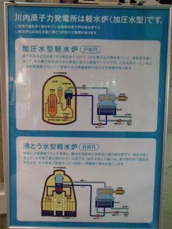 Satsumasendai, Japan: 原発の仕組みの違いが理解できました
