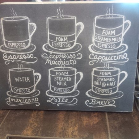 The Hub Coffee and Cones: Cute chalkboard where you order at the counter