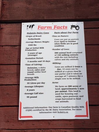 Sicamous, Canadá: cool farm facts