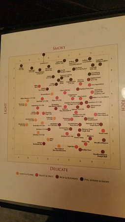 Death Valley's Little Brother: selection map for the whisky