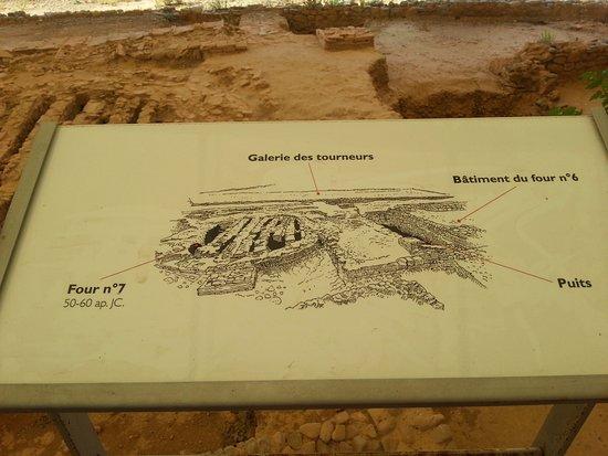 Salleles-d'Aude, Frankrike: note explicative