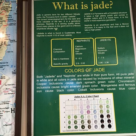 Chart Showing All The Colors Of Jadevender Is The Most Valuable