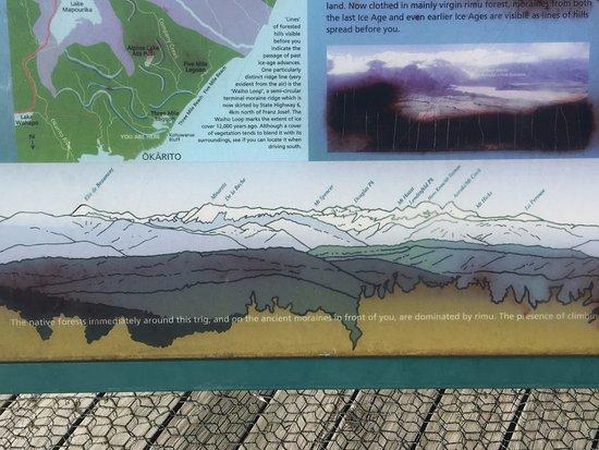 Okarito, Nuova Zelanda: Which mountain is which?!