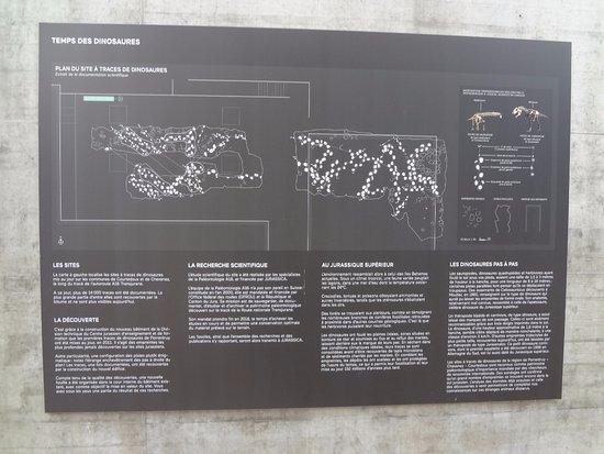Porrentruy, Швейцария: Dinotec (panneau Le Temps des dinossaures)