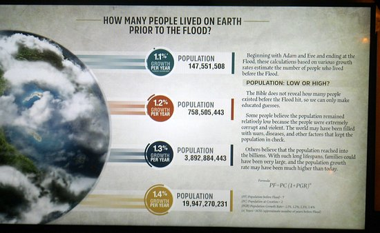 Population on earth during the flood - Picture of Ark