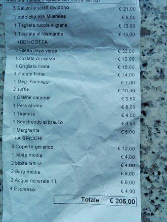 Provincia di Sondrio, Italia: .....prezzi accettabili!!!