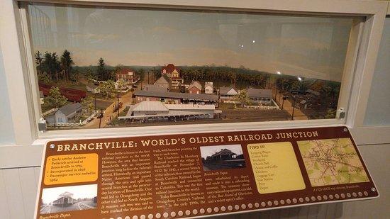 Aiken, SC: Branchville station