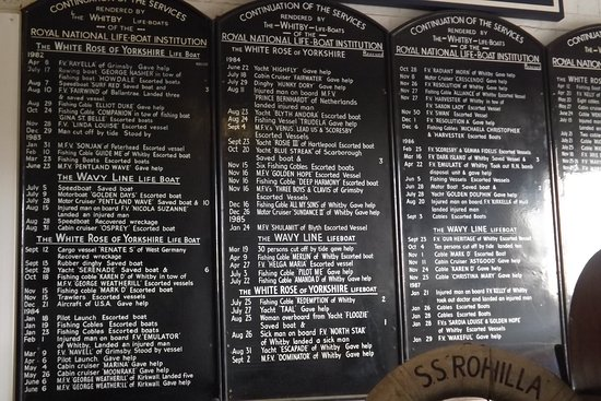 RNLI Lifeboat museum: List of rescues