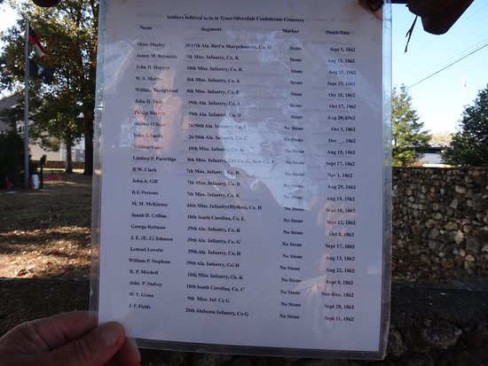Silverdale Confederate Cemetery: List of some of the soldiers that are known to be buried somewhere in the cemetery