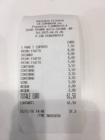 La Zinfarosa Trattoria Pizzeria: photo0.jpg