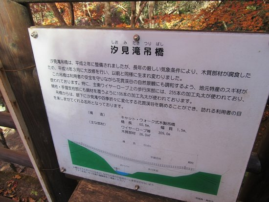 Takahagi, Ιαπωνία: 汐見滝吊橋看板