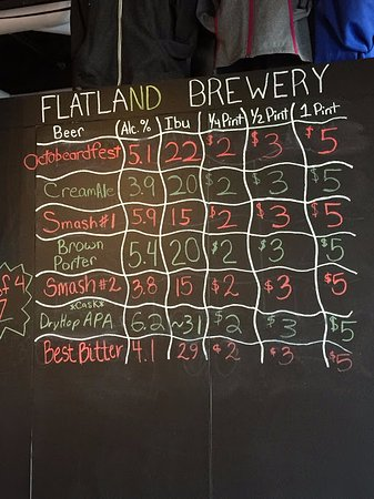 West Fargo, Dakota del Norte: Beer list