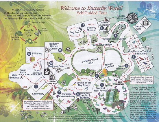 Butterfly World SelfGuided Tour Map Picture of Butterfly World