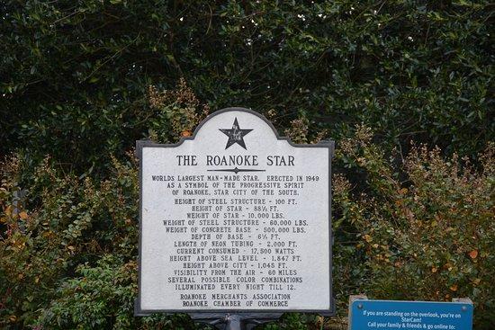 Potret Roanoke
