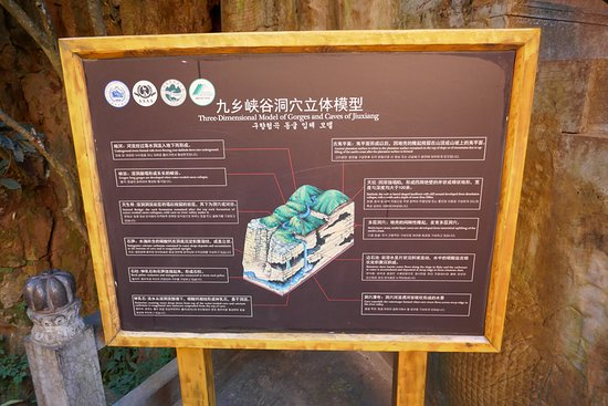 Jiuxiang Scenic Region : Information about the gorge and caves