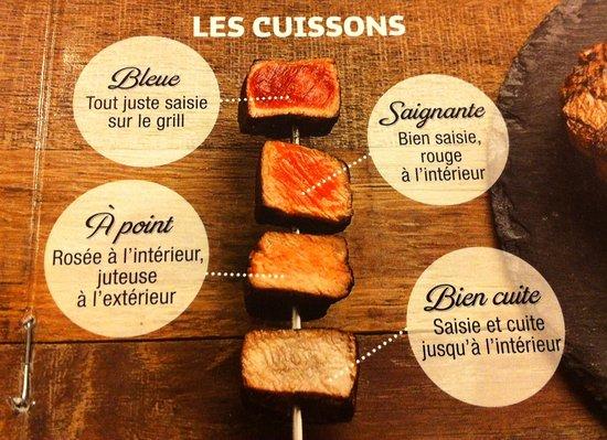 Illzach, Γαλλία: petit rappel des temps de cuisson... pour le chef...