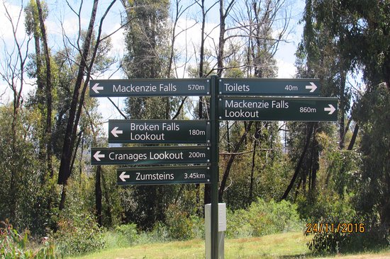 Hamilton, Australia: Walking distances