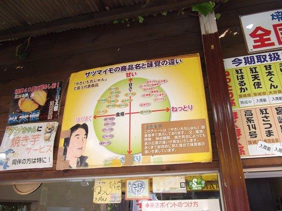Hekinan, Japan: 焼き芋の特徴の表